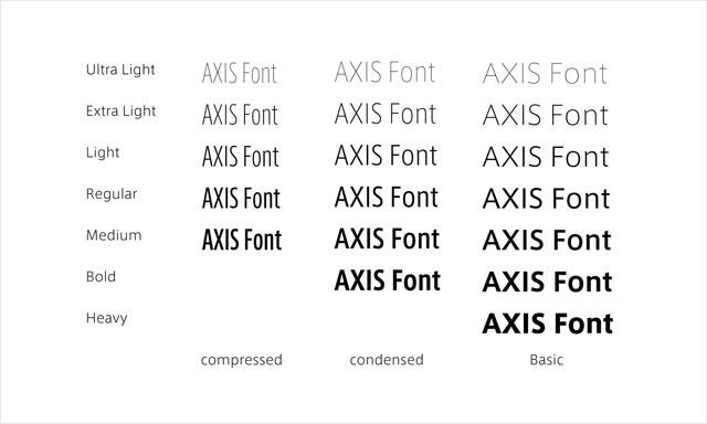 """雑誌の""""声""""をつくる、デザイン誌「AXIS」オリジナル書体開発ストーリー"""