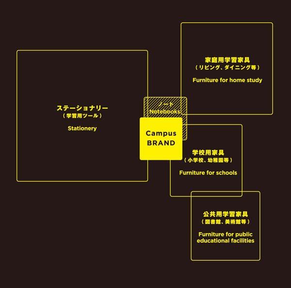 コクヨデザインアワード 2012 今年のテーマは「ノートを超えろ!」