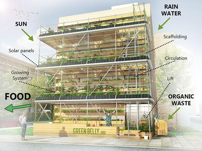 建築家Alex Losadaが垂直農園プロジェクト「GreenBelly」を提案 Kickstarterで支援者を募集中