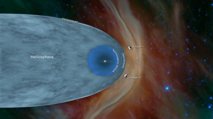 無人宇宙探査機ボイジャー2号が太陽圏を突破 ついにその外側にある星間空間に到達