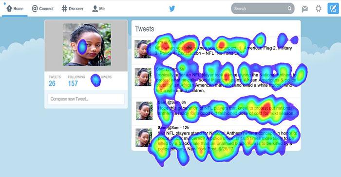 米ミレニアル世代の白人はTwitterの何を見ている? ユーザーは視覚情報に左右されるとする研究が発表