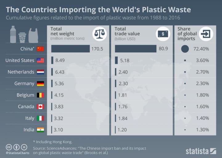 ゴミは自由に捨てられない時代へ