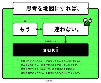 世界で初、思考を図式化するサービス 「sukiMAP」がリリース