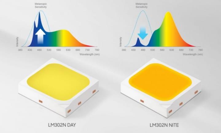 サムスンがLEDコンポーネント「LM302N」を発表 屋内で活動する人のメラトニンを光スペクトルで調整