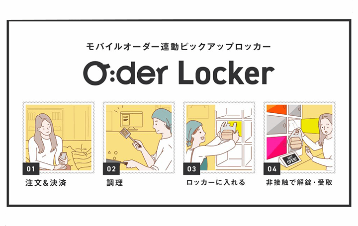 飲食店における完全非接触型注文サービス モバイルオーダー専用のスマートロッカー「O:der Locker」が発表