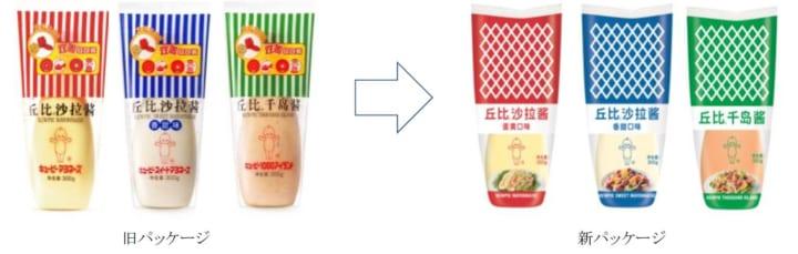 中国キユーピーのマヨネーズのパッケージを 世界で親しまれる網目デザインへ変更