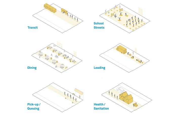 ソーシャル・ディスタンスの時代により、街路の活用方法とは? アメリカ都市交通担当者協会がガイドライン…