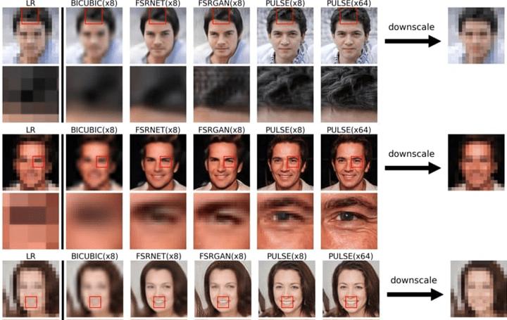 米デューク大学が、従来のAI学習と異なる方法で 画像の解像度を64倍も高める