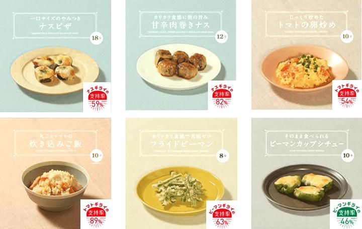 大人の野菜嫌い克服を目指すプロジェクト 「世界一嫌われるレストラン」のレシピ公開