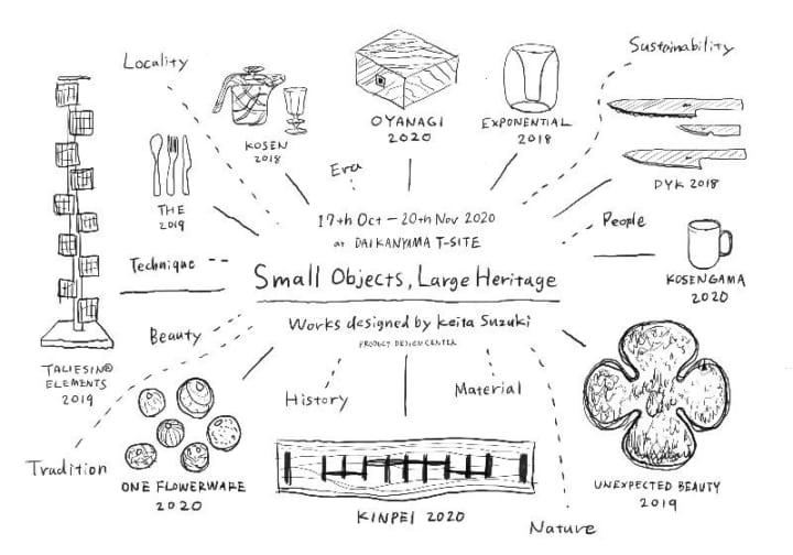 幅広い領域でデザインを手がける 鈴木啓太の エキシビション「SMALL OBJECTS, LARGE HERITAGE」開催