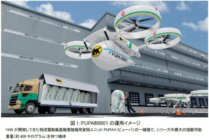 「空」の物流サービスの実現に向けて JAXAとヤマトが大型貨物ユニットを開発