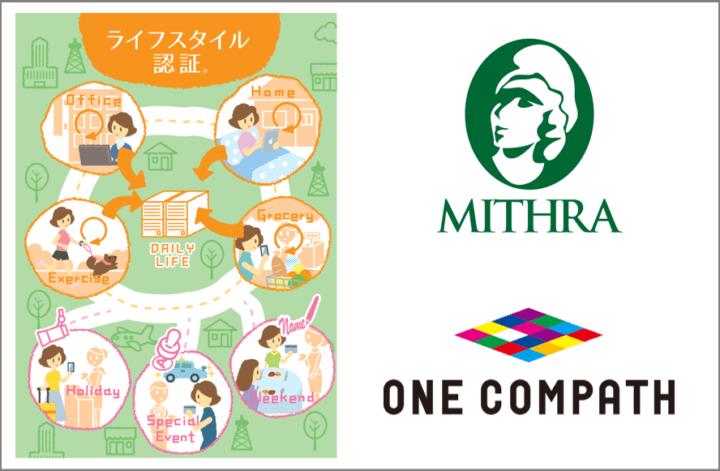 個人認証研究「MITHRA Project」がウォーキングアプリ「aruku&」と連携 新しい個人認証技術を開発