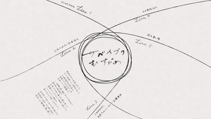 文化芸術の可能性をデジタル化で 追究するプロジェクト「サバイブのむすびめ」