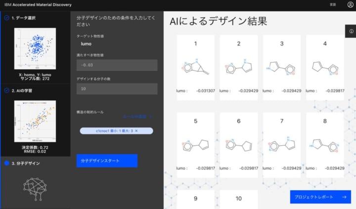 日本IBM、AIを活用して新たな材料を発見する 無料のWebアプリケーションをローンチ